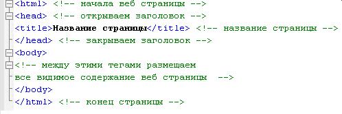 Создать сайт через блокнот html образец