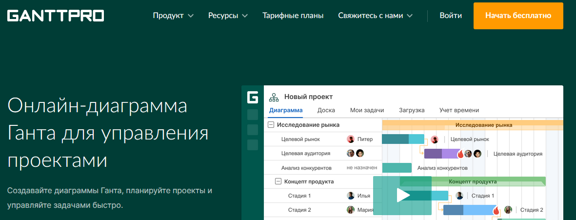 сервис Ganttpro для построения диаграммы ганта