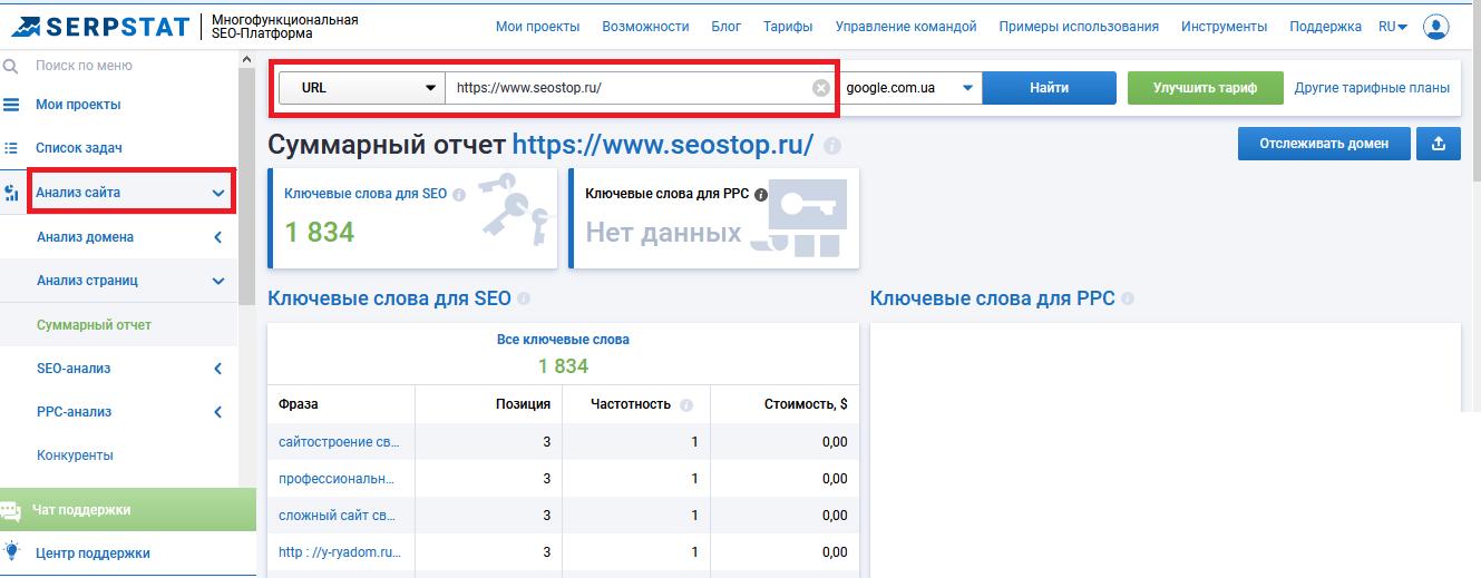 Раздел анализ сайта в Serpstat