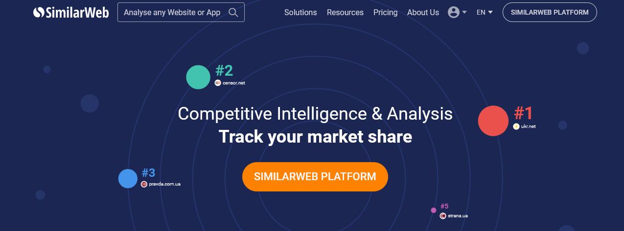 Официальный сайт SimilarWeb