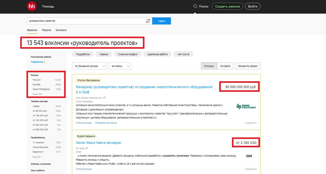 вакансии и зарплата менеджера проекта в России и Москве