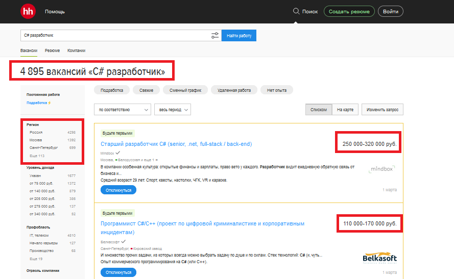 Сколько зарабатывает C#-разработчик