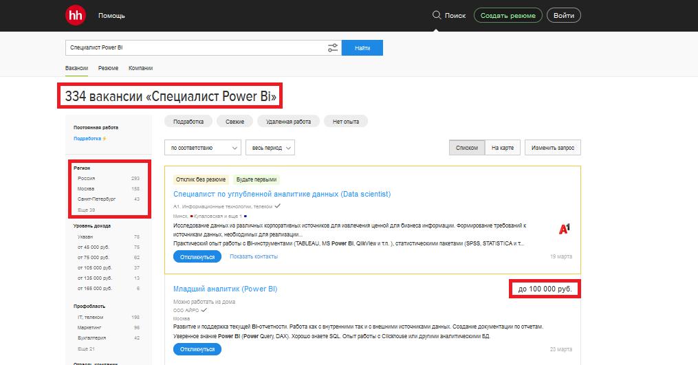 Сколько зарабатывает Power BI-специалист?