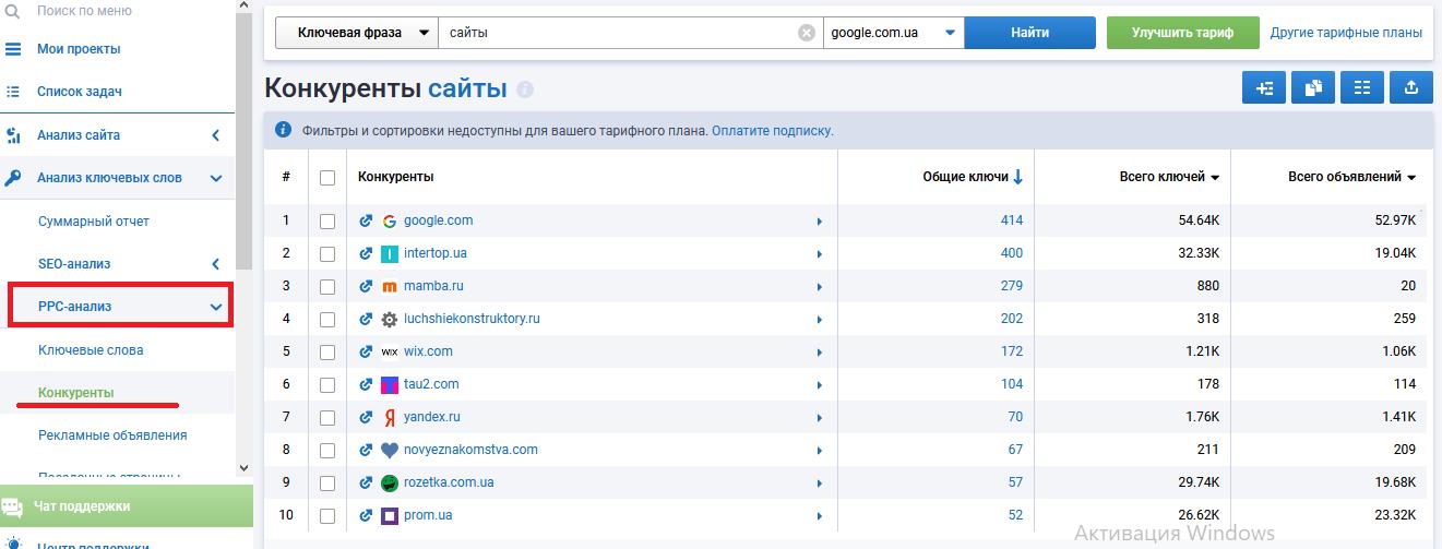 Pro-анализ конкурентов сайта в Serpstat