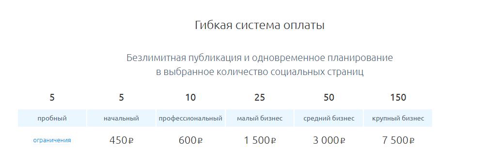 Сервис для постинга SMMplanner