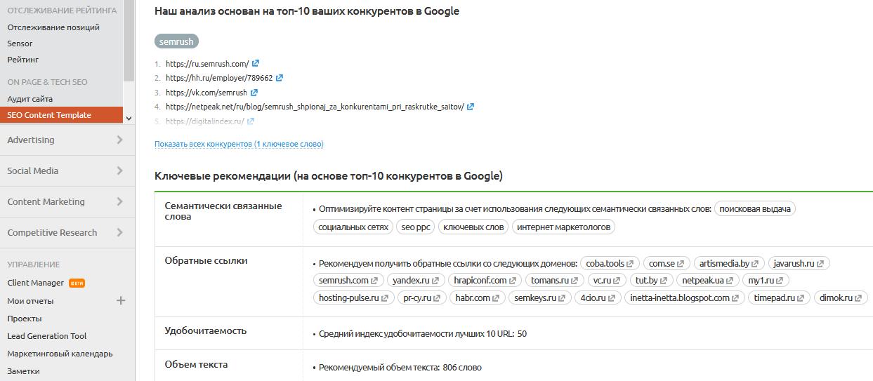 Анализ топ-10 конкурентов в SEMrush