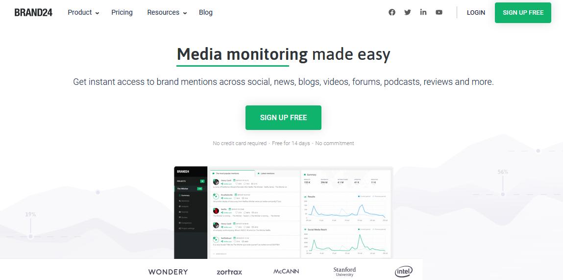 Сервис мониторинга упоминаний в социальных сетях Brand24