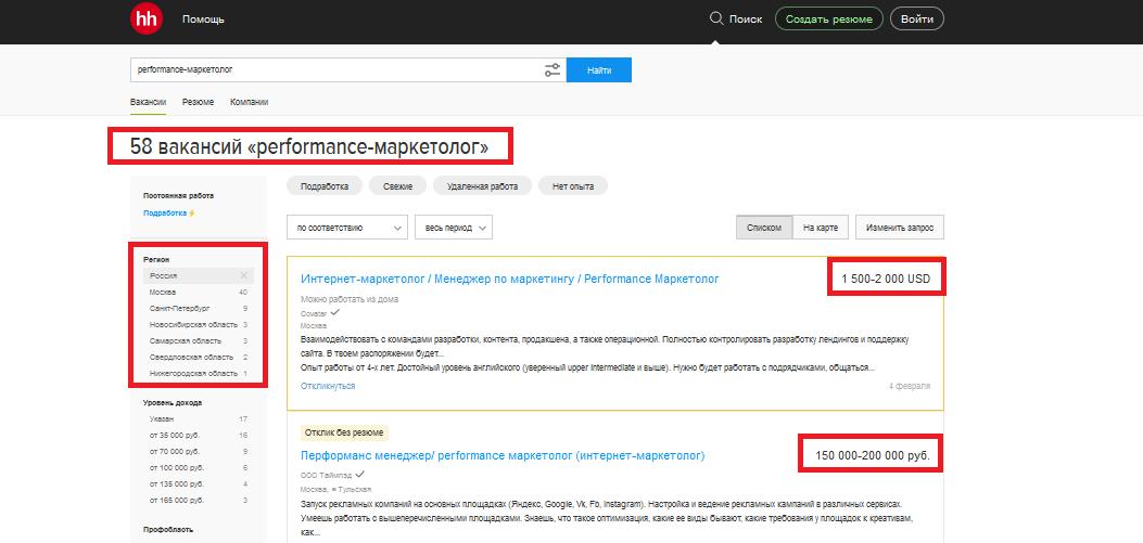 вакансии и зарплата performance-маркетолога в России и Москве