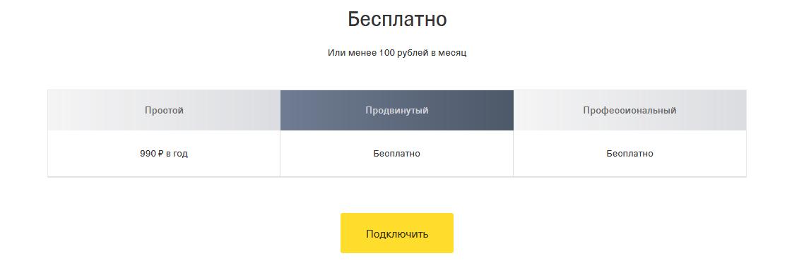 Тарифы Онлайн-бухгалтерии Тинькофф Банк