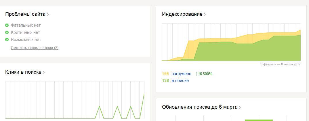 Панель вебмастера Яндекса