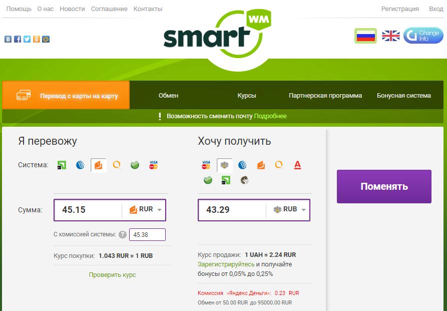 Обменник «Яндекс Денег» на средства других сервисов и банков