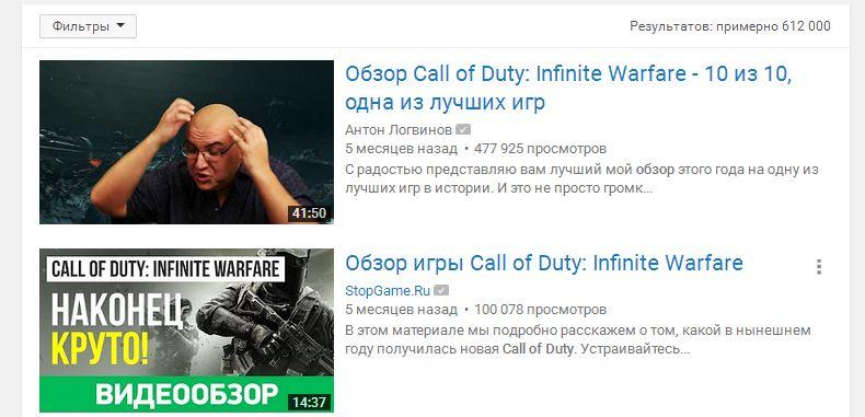 Обзор игр в Youtube