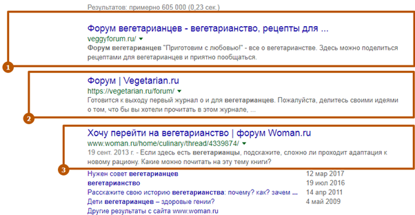 результаты по поисковому запросу форум вегетарианцев