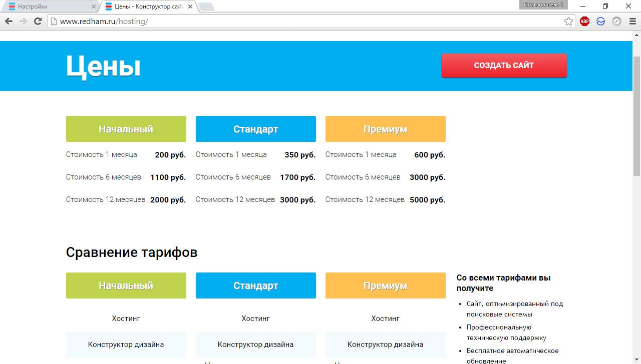 Стоимость создания сайта и обслуживания сайт компании экспострой