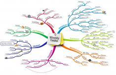 Как и где составить интеллект-карту (mindmap)?