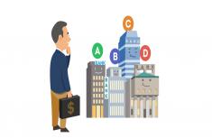 Какой банк выбрать вебмастеру для открытия расчетного счета?